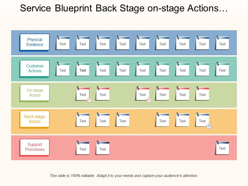 Service_blueprint_back_stage_on_stage_actions_support_processes_Slide01.  Service_blueprint_back_stage_on_stage_actions_support_processes_Slide02