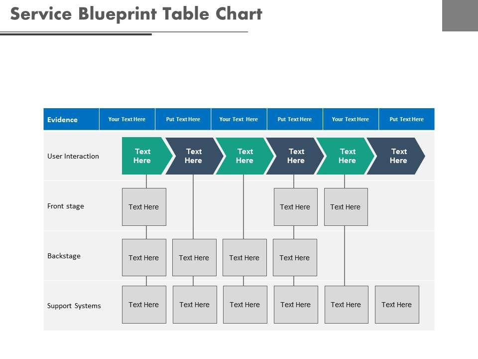 service blueprint table chart ppt slides powerpoint presentation