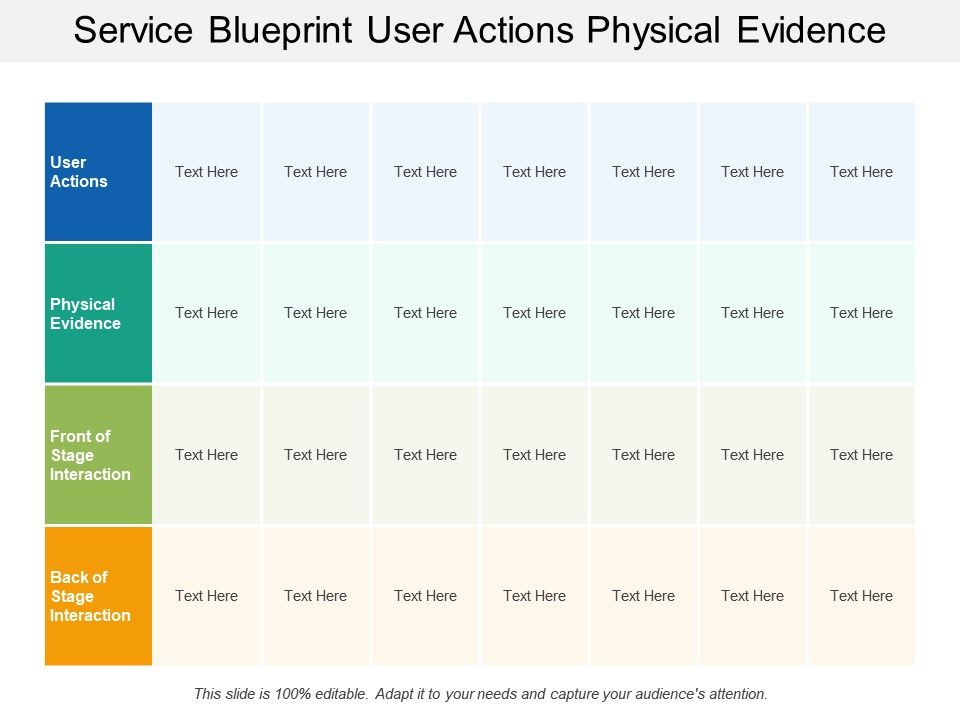 service blueprint user actions physical evidence powerpoint slide