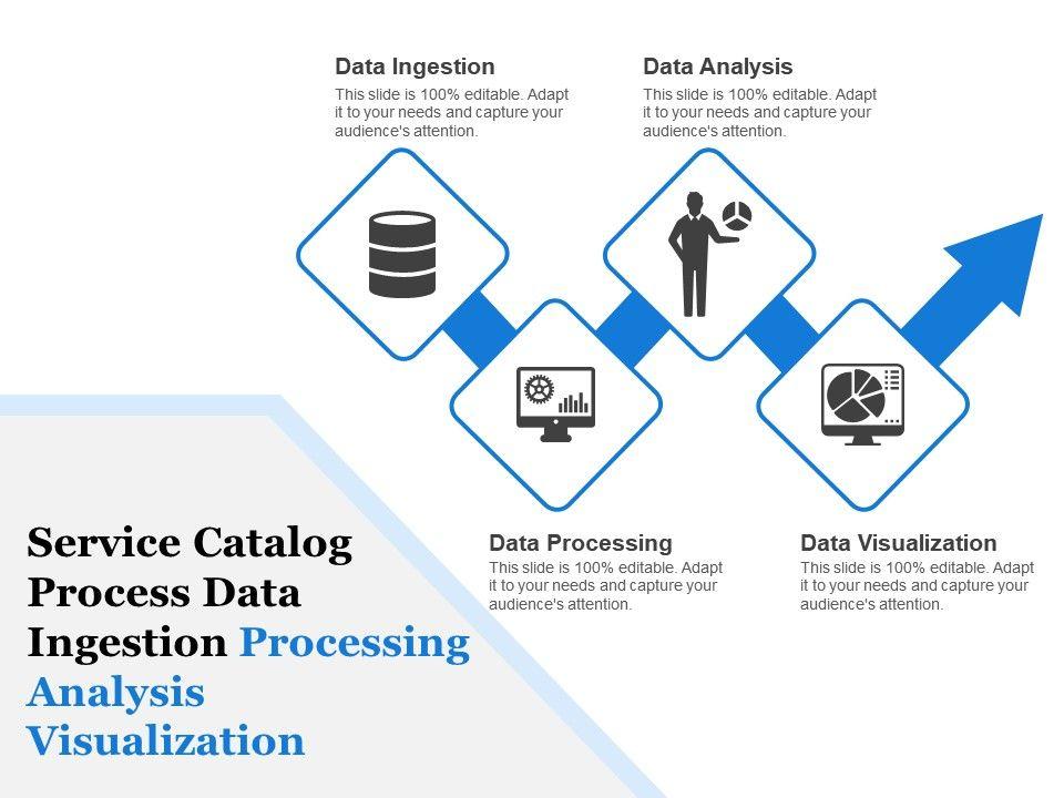 service_catalog_process_data_ingestion_processing_analysis_visualization_Slide01