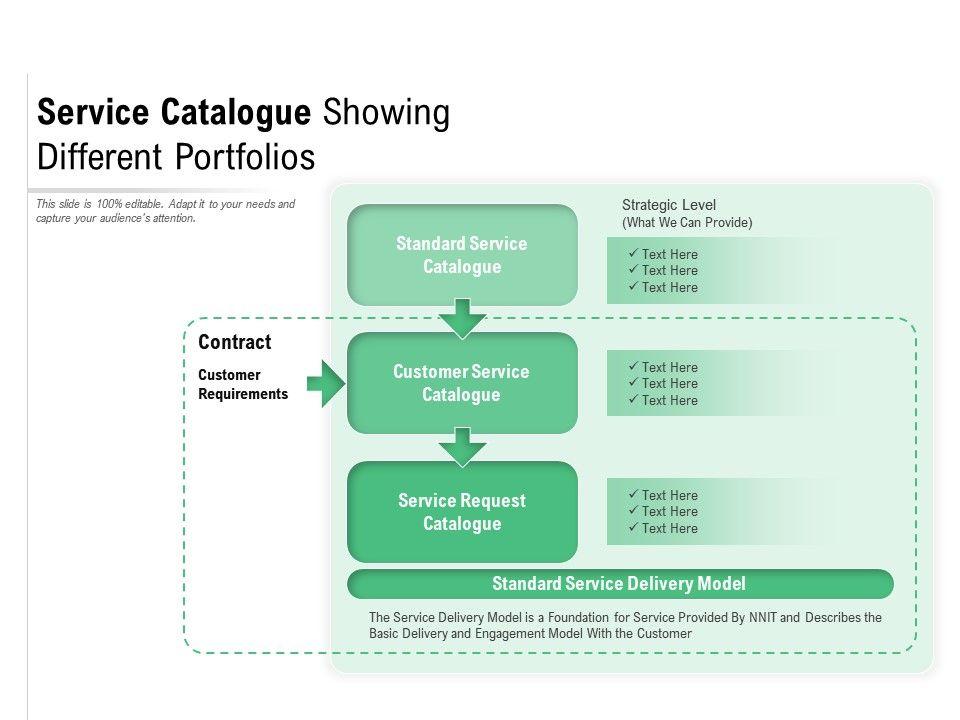 Service Catalogue Showing Different Portfolios