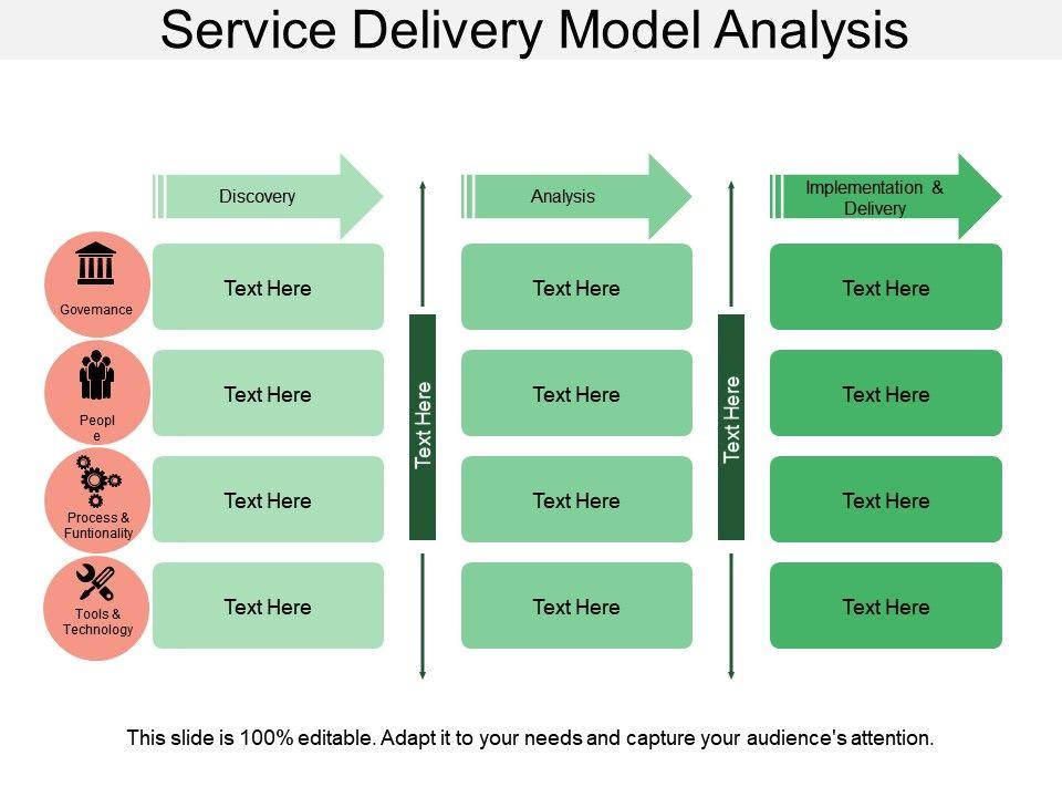 service_delivery_model_analysis_Slide01