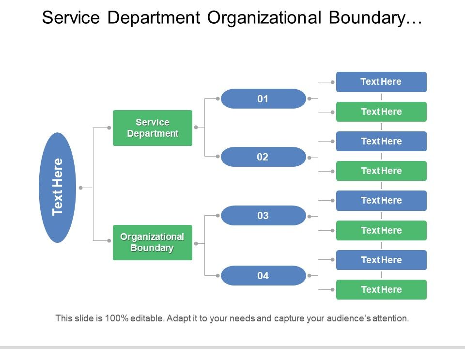 service_department_organizational_boundary_engineering_department_sales_department_Slide01