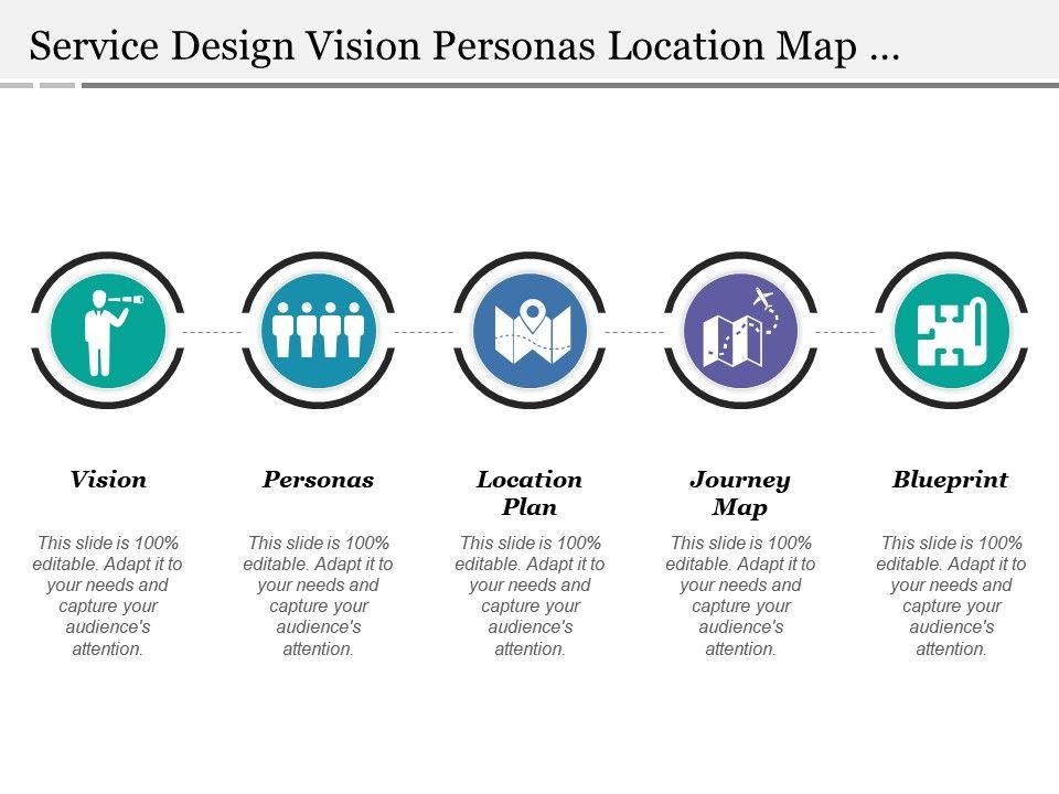 Service Design Vision Personas Location Map Journey Blueprint