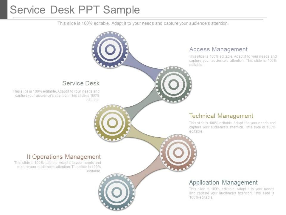 service desk ppt sample | powerpoint presentation templates | ppt, Help Desk Presentation Template, Presentation templates