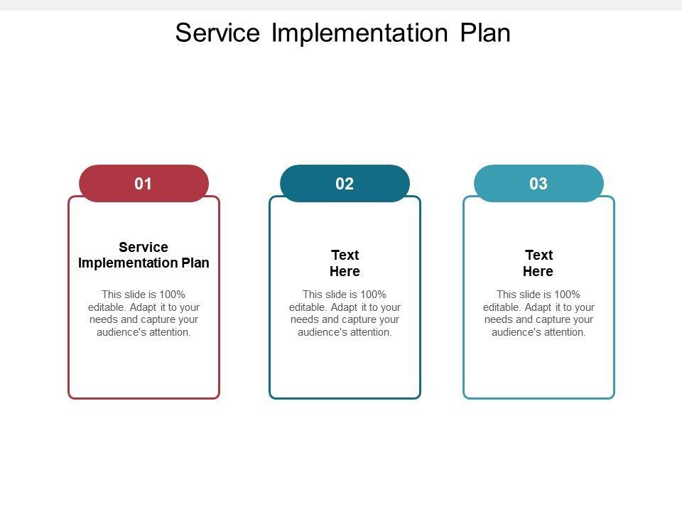 Service Implementation Plan Ppt Powerpoint Presentation ...
