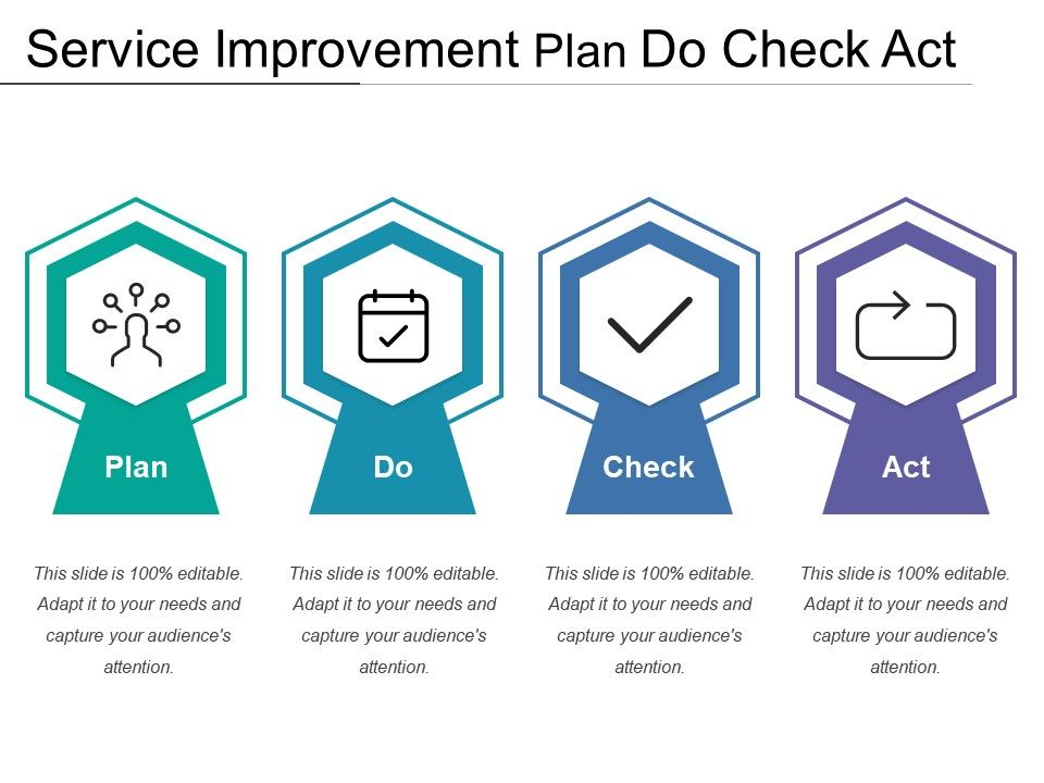 service improvement plan do check act powerpoint slide template