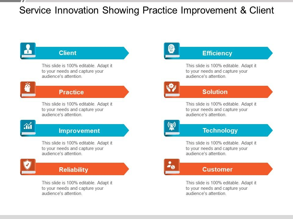 service_innovation_showing_practice_improvement_and_client_Slide01