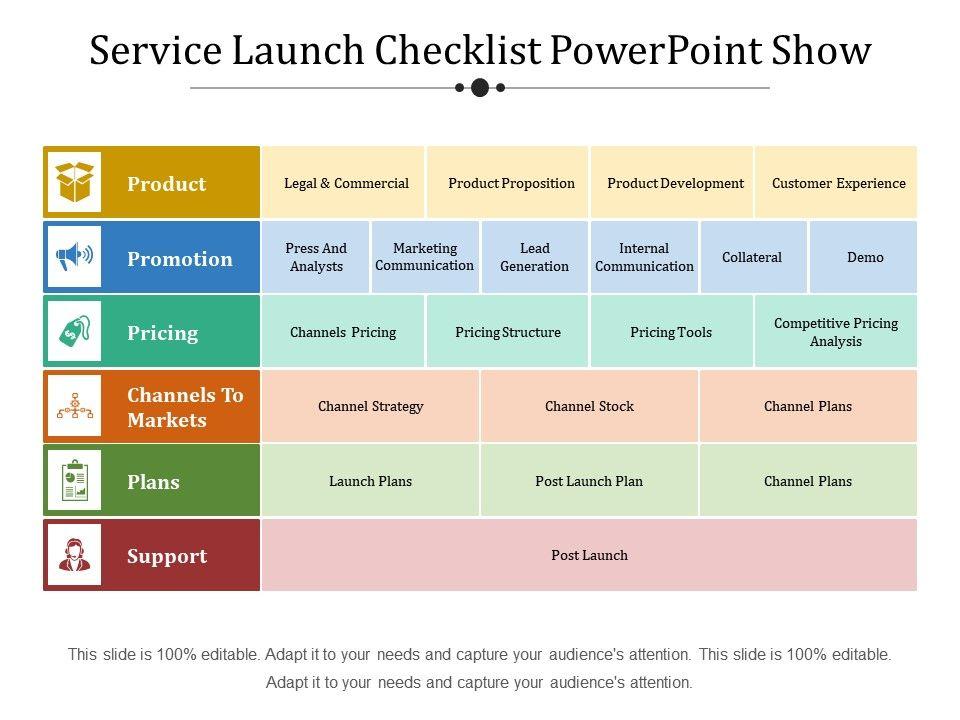 service launch checklist powerpoint show presentation. Black Bedroom Furniture Sets. Home Design Ideas