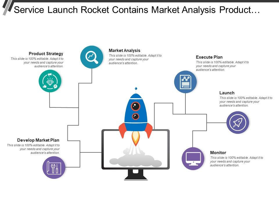 service_launch_rocket_contains_market_analysis_product_strategy_execute_plan_and_monitor_Slide01