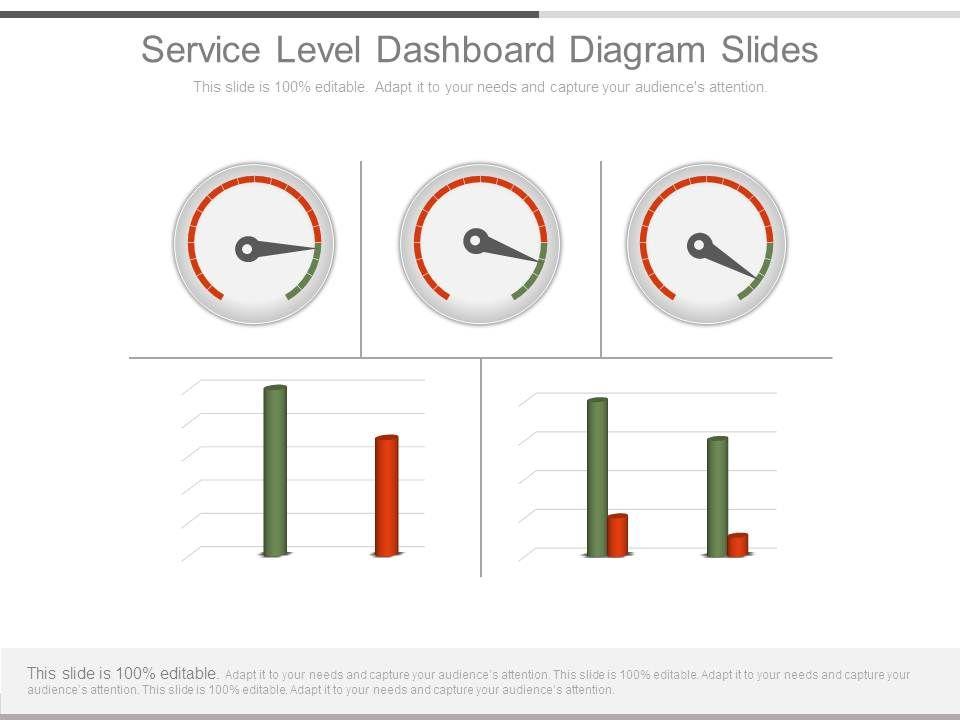 service level dashboard diagram slides