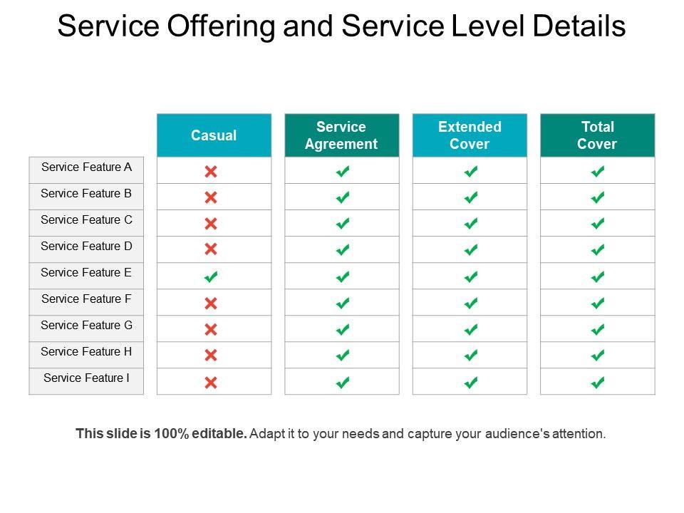 service_offering_and_service_level_details_powerpoint_slide_images_Slide01