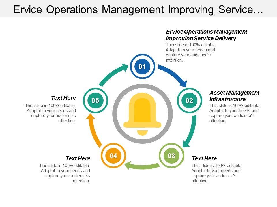 service_operations_management_improving_service_delivery_asset_management_infrastructure_cpb_Slide01