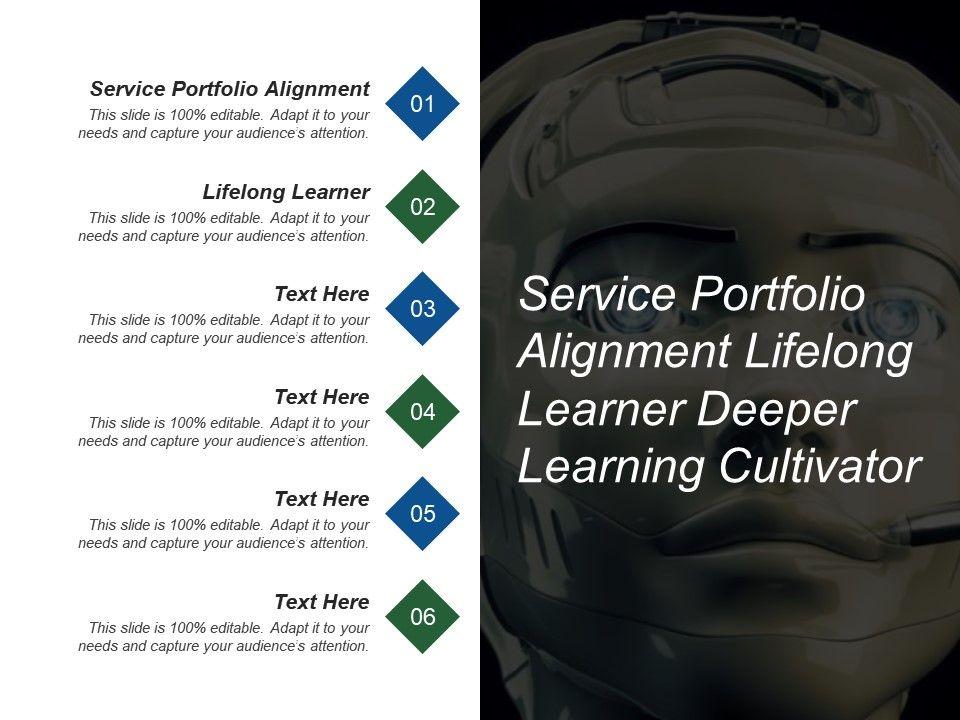 service_portfolio_alignment_lifelong_learner_deeper_learning_cultivator_Slide01