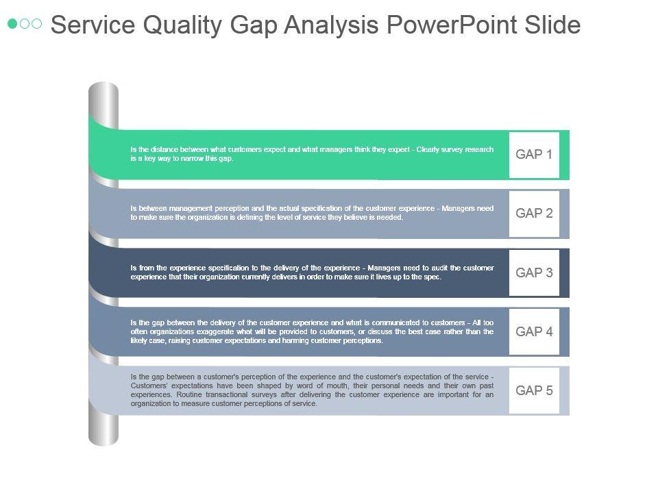 service_quality_gap_analysis_powerpoint_slide_Slide01