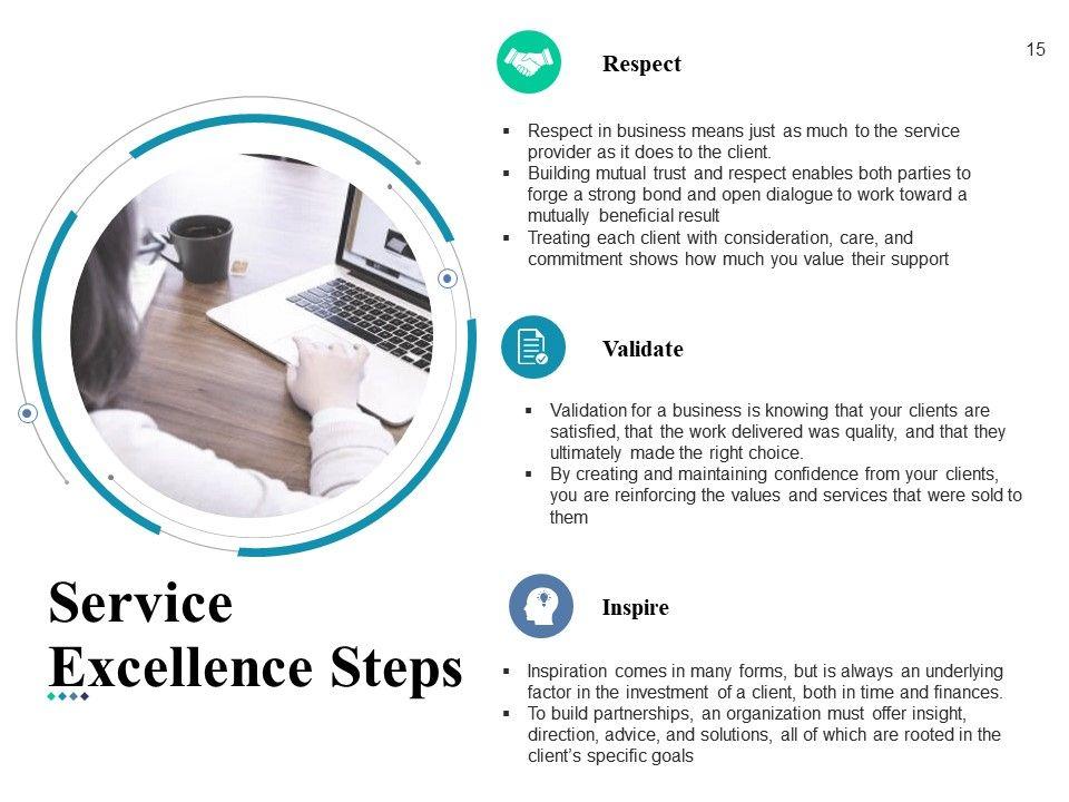 Service Quality PowerPoint Presentation Slides