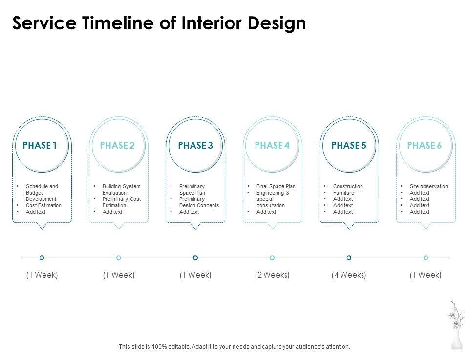 Service Timeline Of Interior Design Ppt