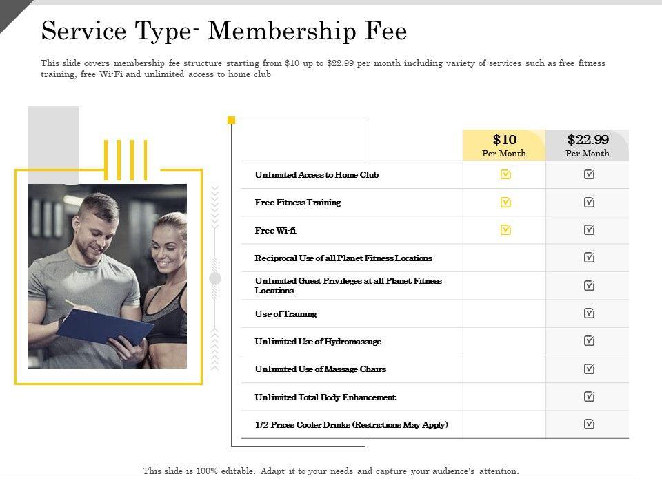 Service Type Membership Fee Enhancement Ppt Powerpoint Presentation Professional Background