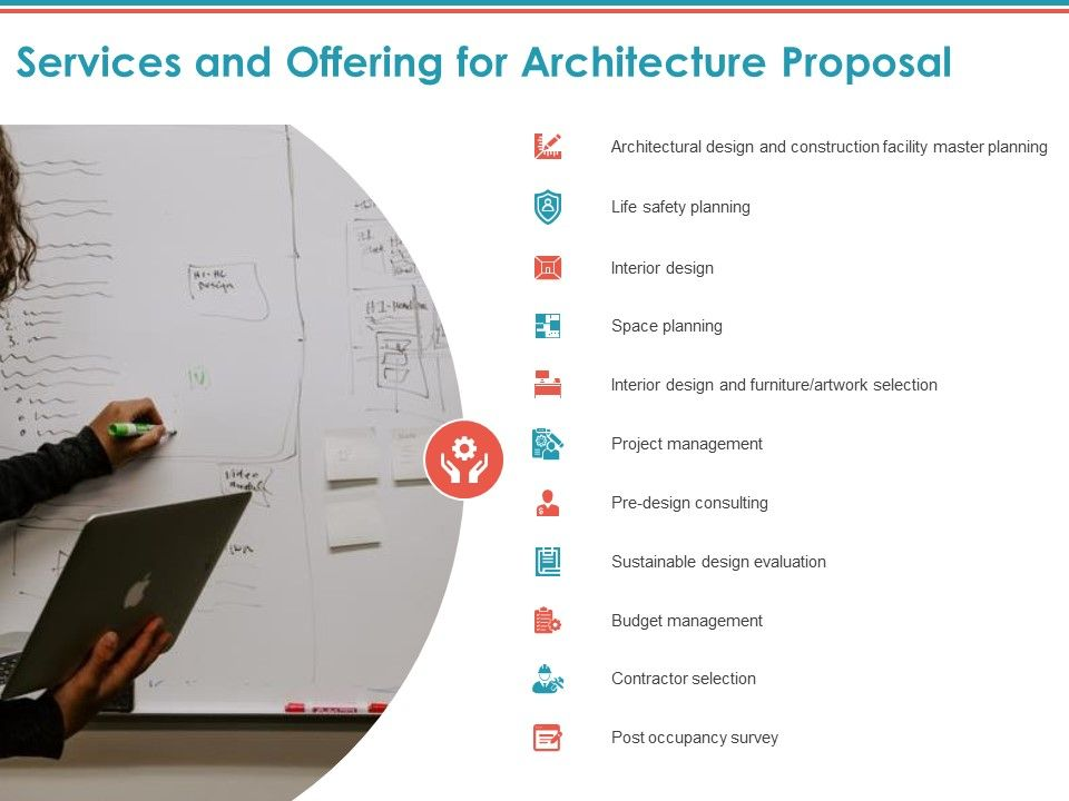 Services And Offering For Architecture Proposal Ppt Powerpoint Presentation Infographic Template