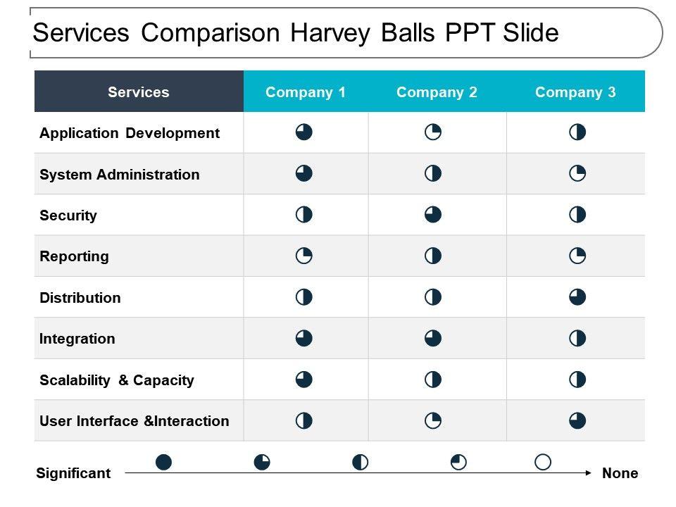 services_comparison_harvey_balls_ppt_slide_Slide01