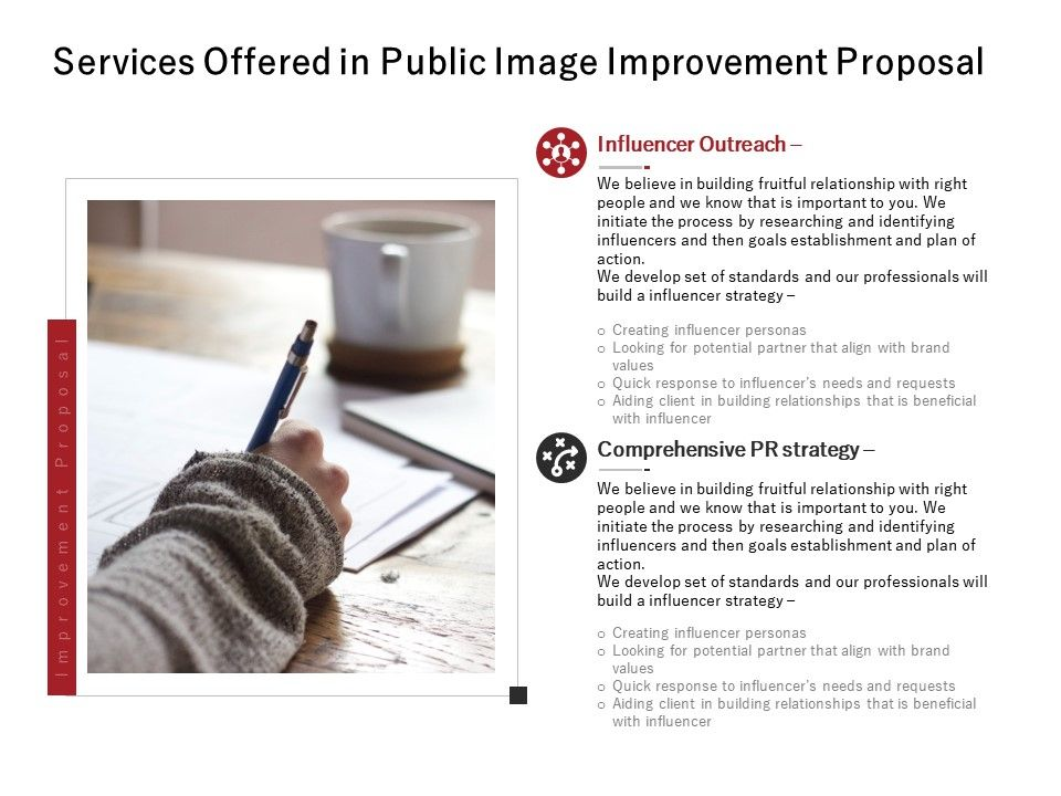 Services Offered In Public Image Improvement Proposal Ppt Powerpoint Presentation File