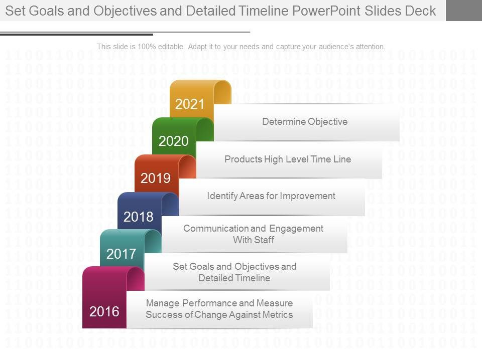 set goals and objectives and detailed timeline powerpoint slides