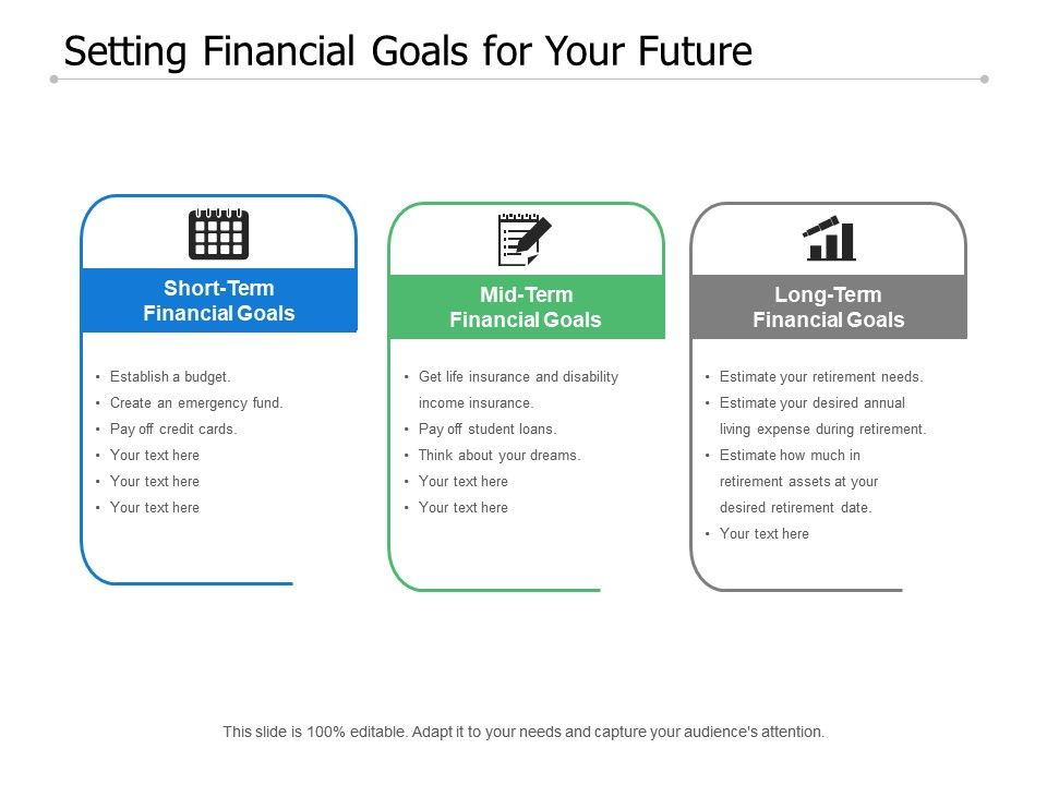 Setting Financial Goals For Your Future
