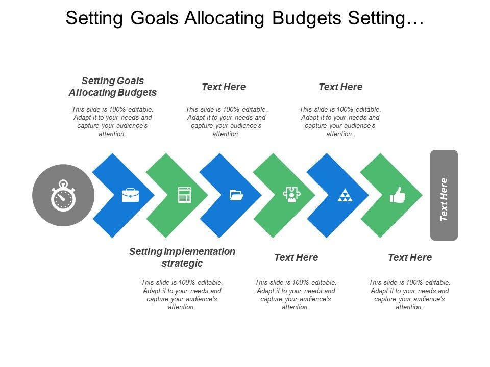 setting_goals_allocating_budgets_setting_implementation_strategic_Slide01