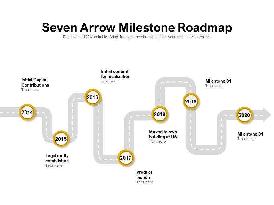 Seven Arrow Milestone Roadmap