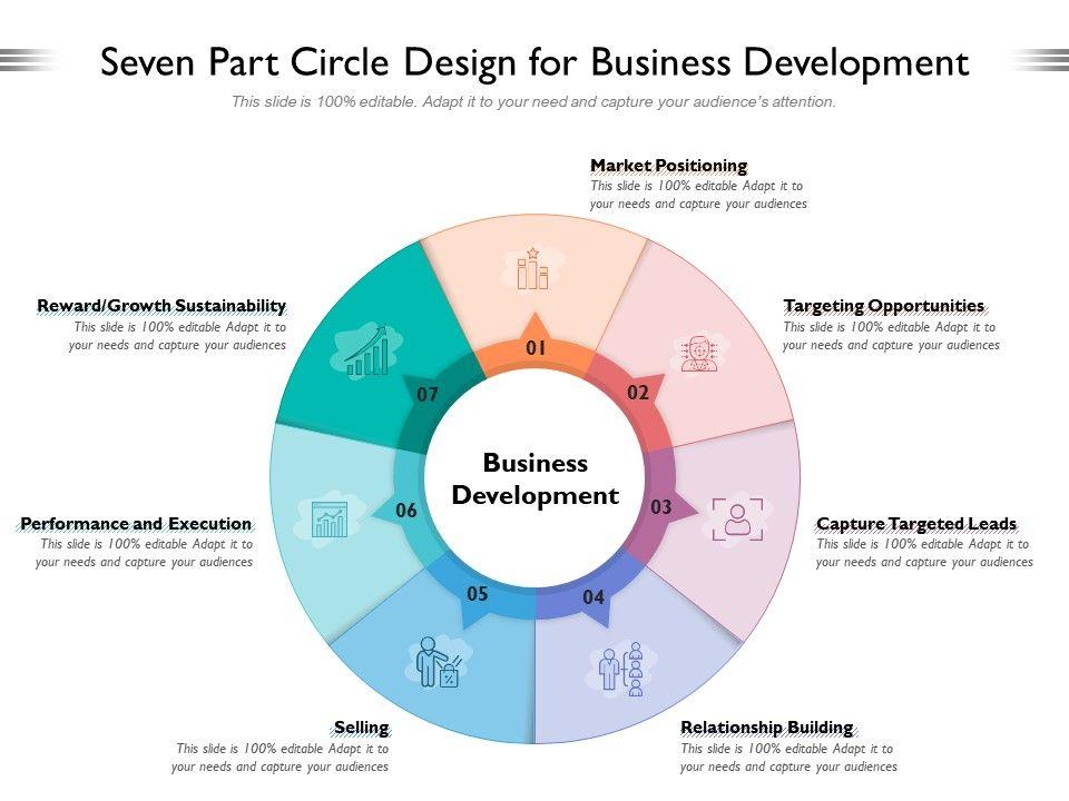 Seven Part Circle Design For Business Development
