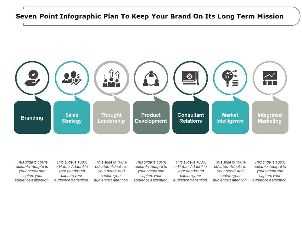 seven_point_infographic_plan_to_keep_your_brand_on_its_long_term_mission_Slide01