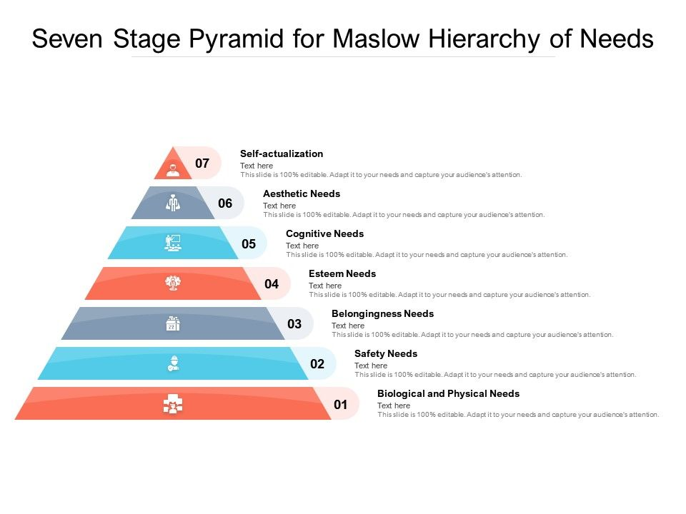 Seven Stage Pyramid For Maslow Hierarchy Of Needs Powerpoint