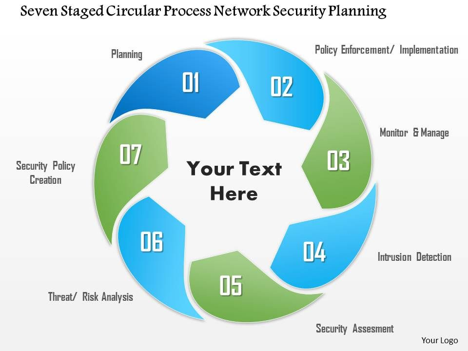 Seven Staged Circular Process Network Security Planning Ppt Slides ...
