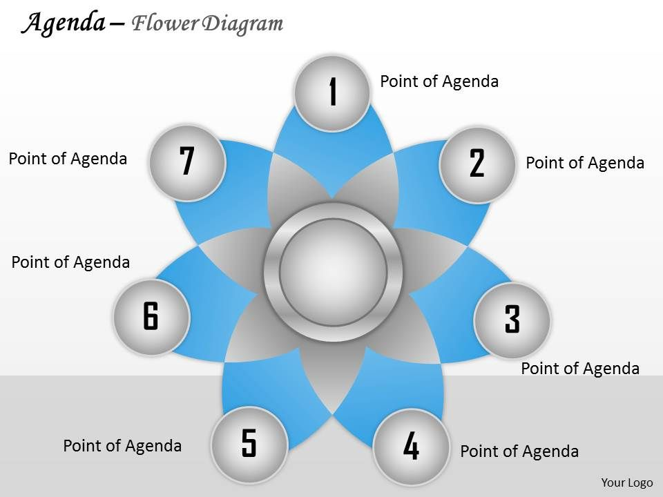 seven_staged_flower_diagram_0214_Slide01