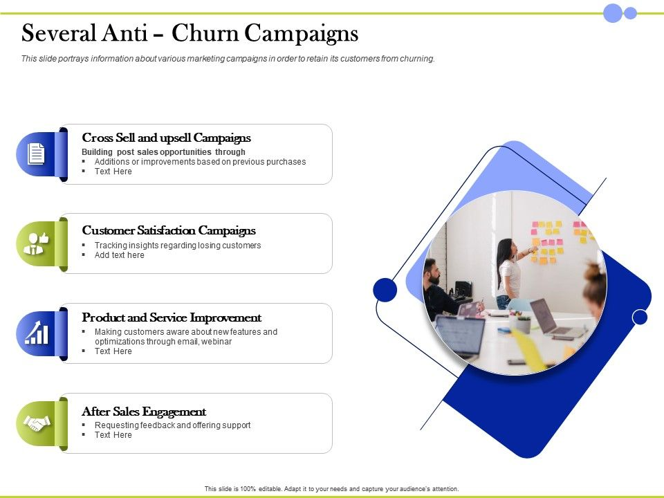 Several Anti Churn Campaigns Opportunities Through Ppt Powerpoint Presentation Slides
