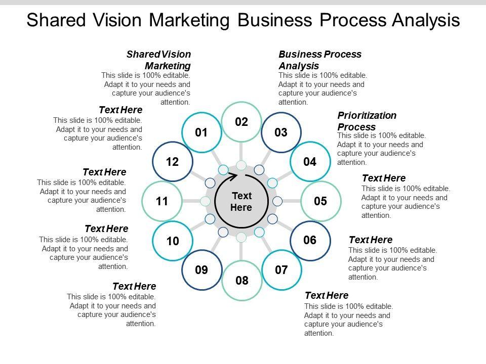 shared_vision_marketing_shared_vision_marketing_prioritization_process_cpb_Slide01