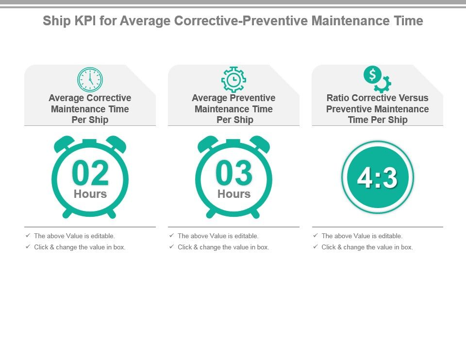 ship_kpi_for_average_corrective_preventive_maintenance_time_powerpoint_slide_Slide01