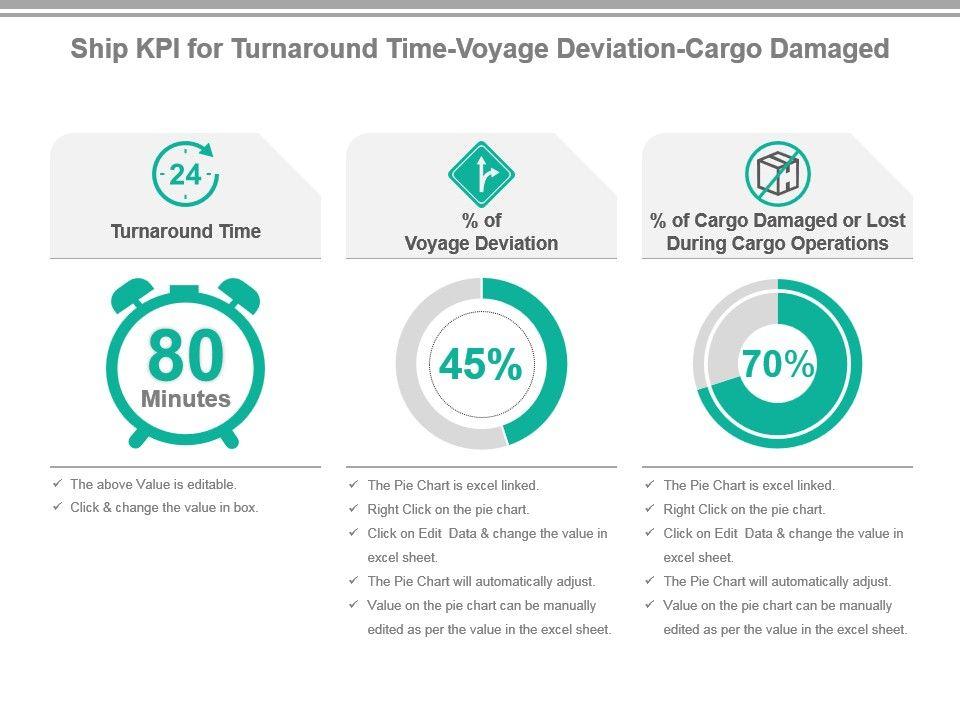 ship_kpi_for_turnaround_time_voyage_deviation_cargo_damaged_presentation_slide_Slide01