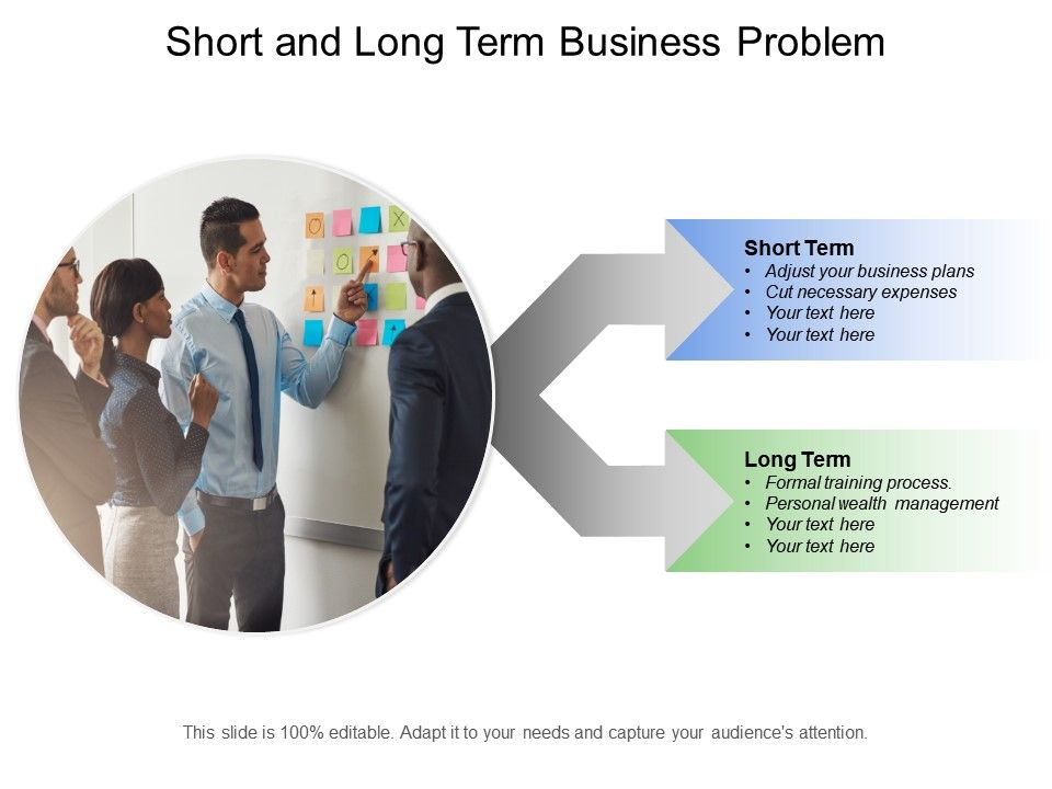 Short And Long Term Business Problem