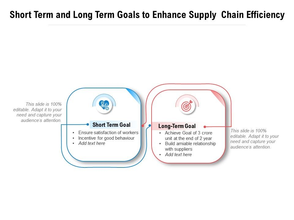Short Term And Long Term Goals To Enhance Supply Chain Efficiency