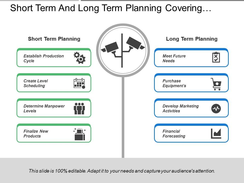 short_term_and_long_term_planning_covering_production_manpower_Slide01