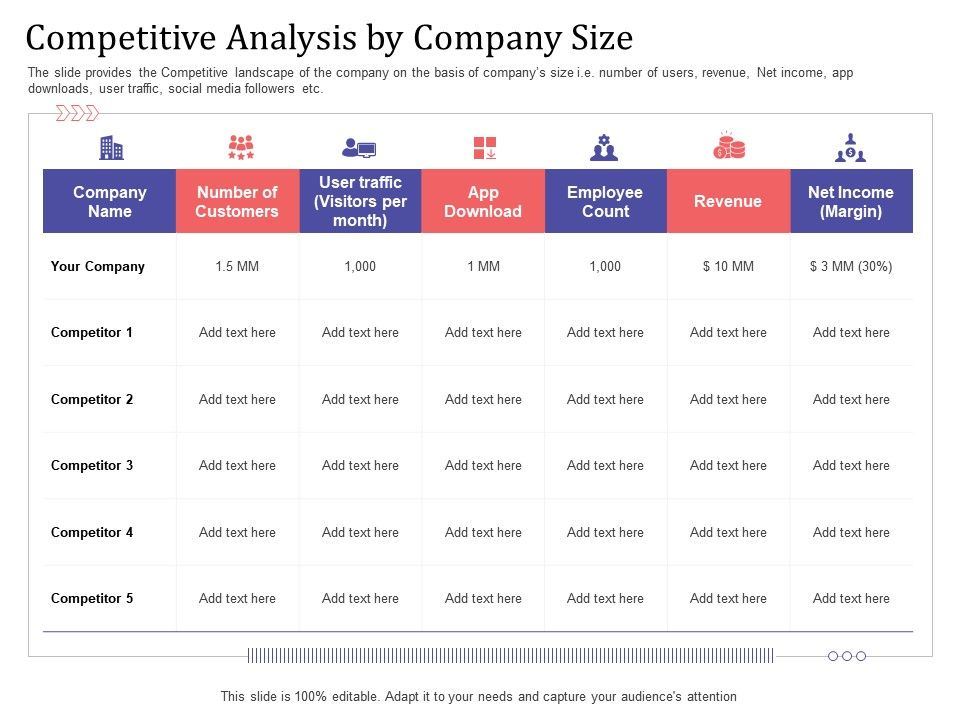 Short Term Debt Funding Pitch Deck Competitive Analysis By Company Size Revenue Ppt Graphics