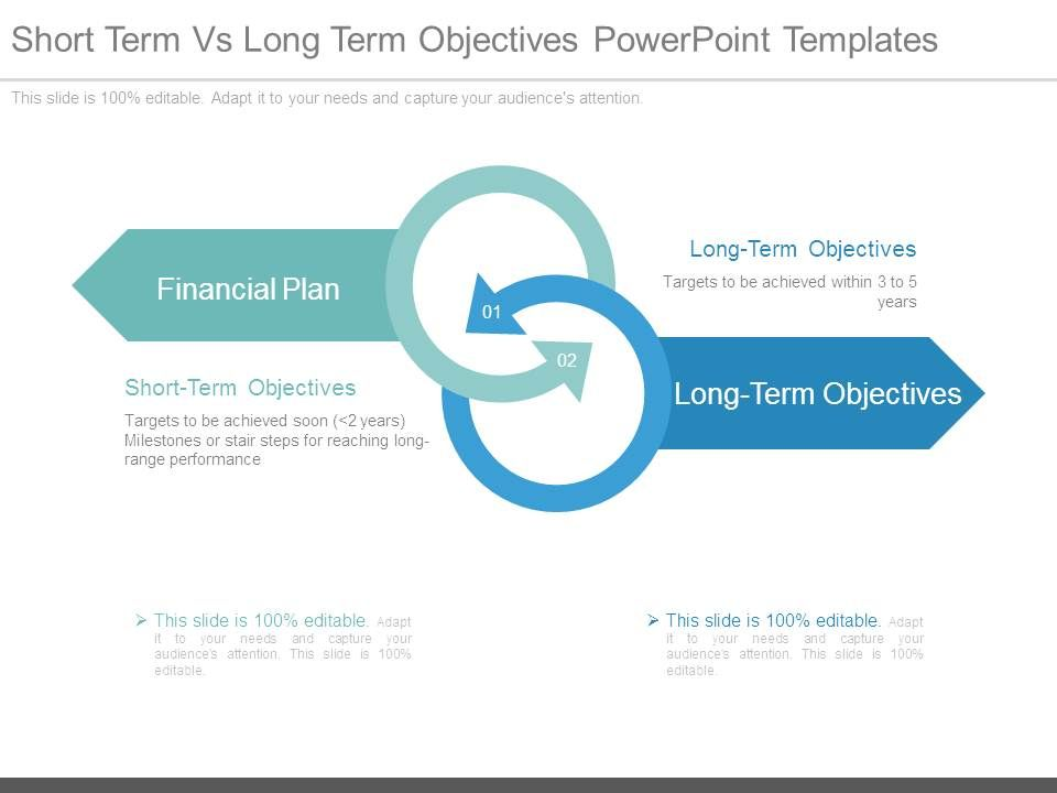 Short term vs long term objectives powerpoint templates for Powerpoint theme vs template