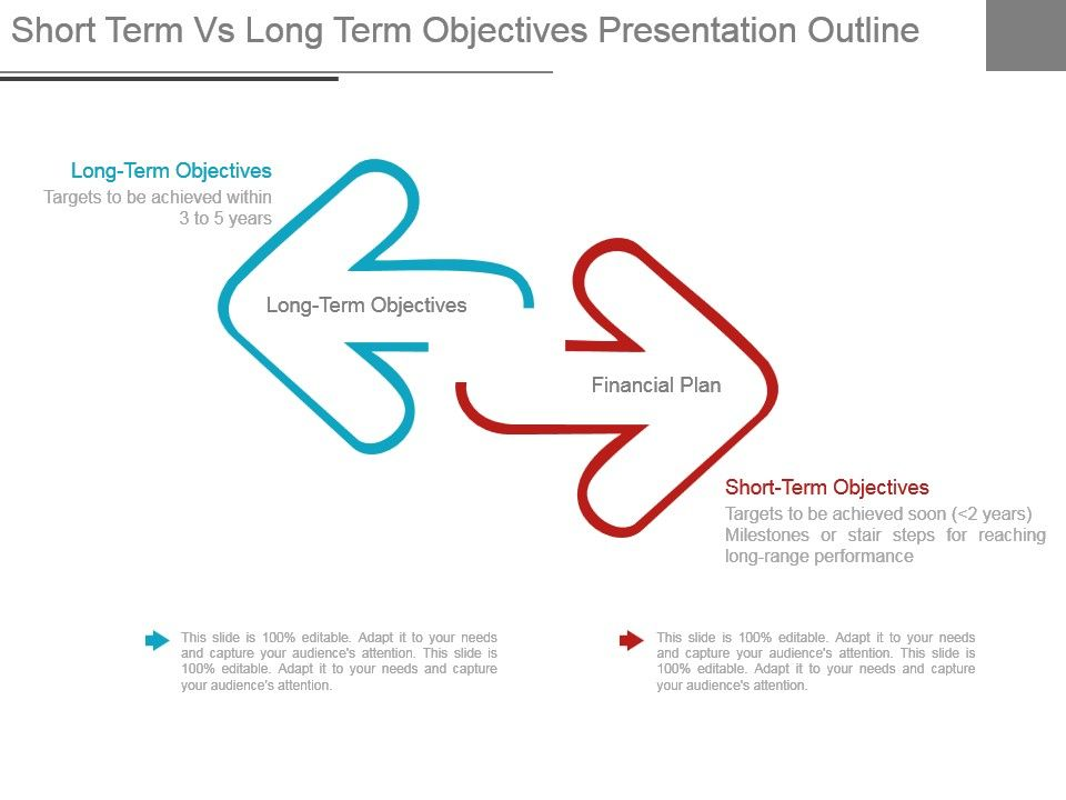 sony long term objectives But does the company achieve this lofty goal  the most popular account by far is for sony playstation which has more than 32 million fans  help to drive up engagement in the long run, but google still desperately needs.