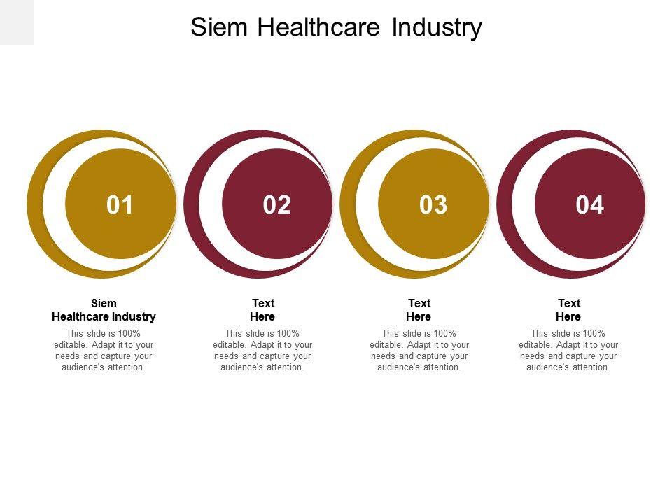 SIEM Healthcare Industry Ppt Powerpoint Presentation Slides Demonstration Cpb