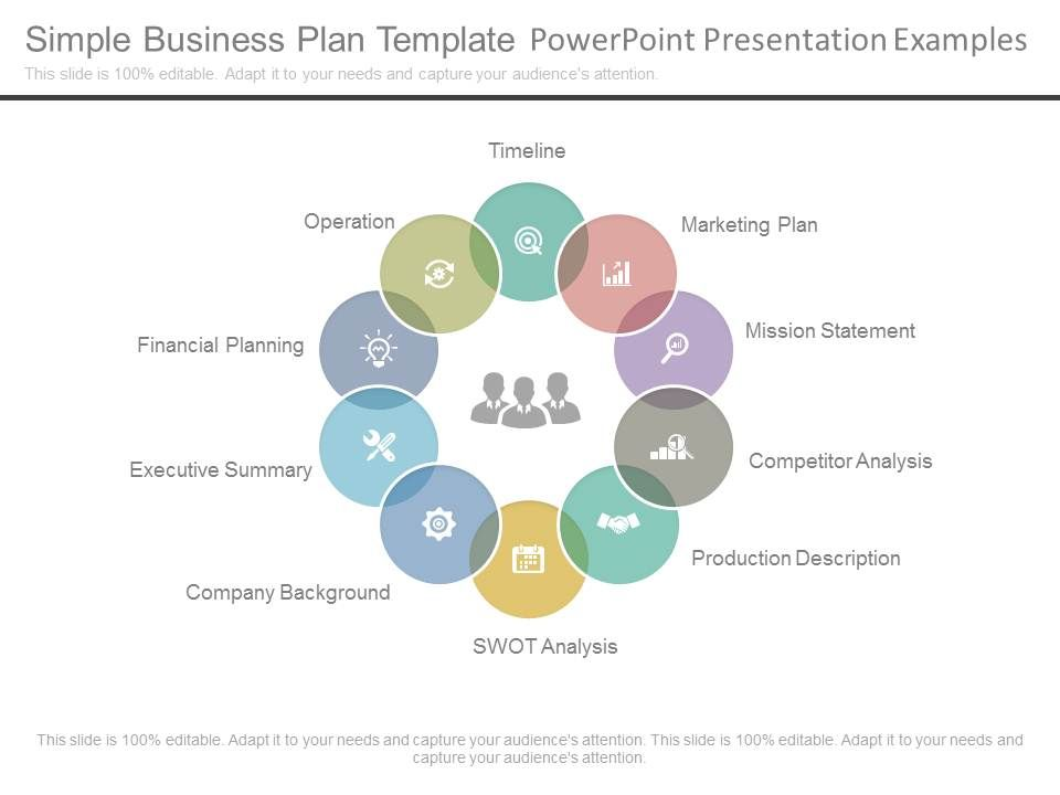 Simple Business Plan Template Powerpoint Presentation Examples