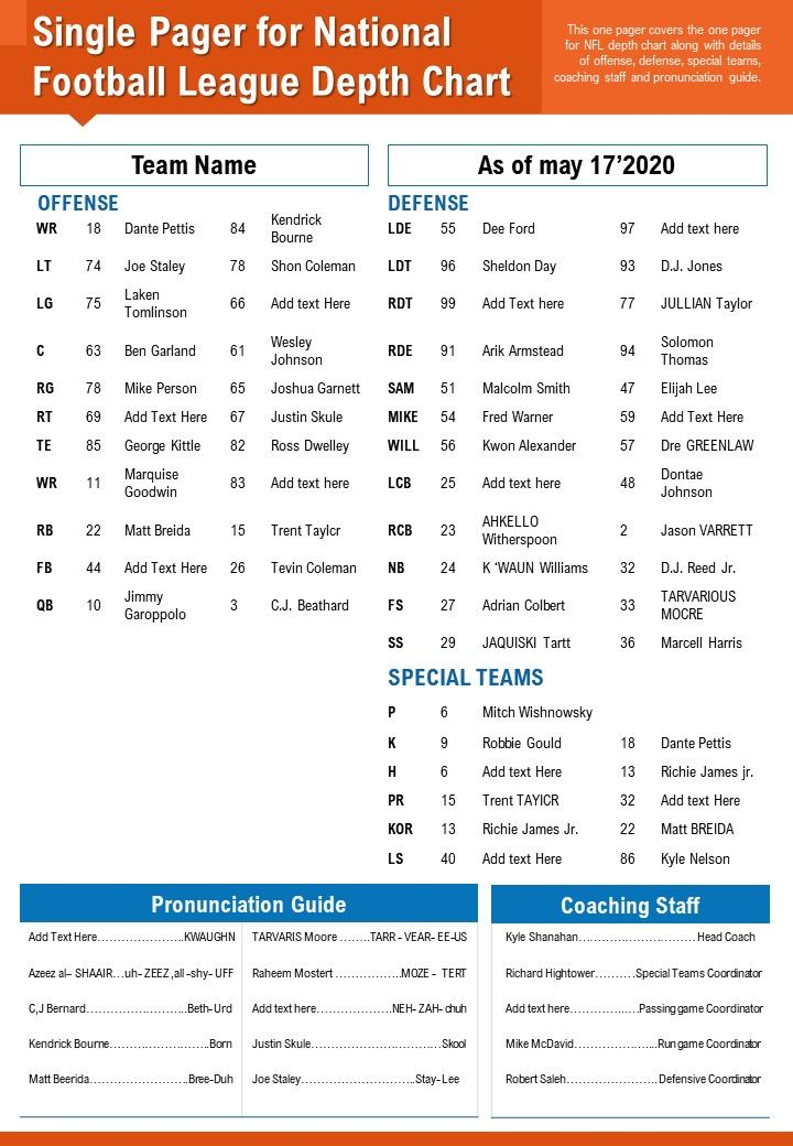 Single Pager For National Football League Depth Chart Presentation Report Infographic PPT PDF Document