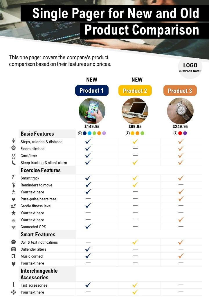 Single Pager For New And Old Product Comparison presentation Report Infographic PPT PDF Document