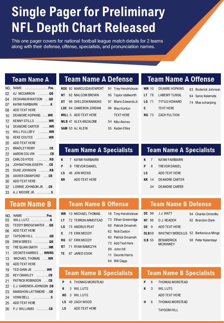 Single Pager For Preliminary NFL Depth Chart Released Presentation Report Infographic PPT PDF Document