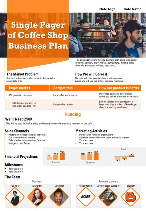 Single Pager Of Coffee Shop Business Plan Presentation Report Infographic PPT PDF Document